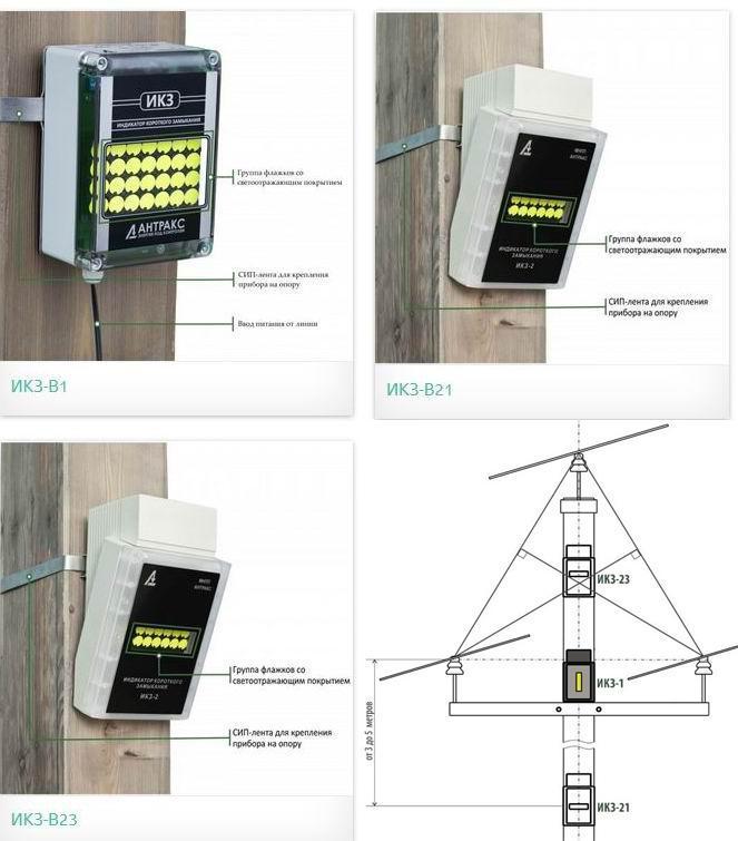 ИКЗ «Антракс» для монтажа на столб